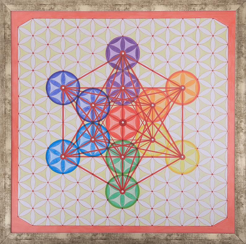 The 7 Fundamental Energies